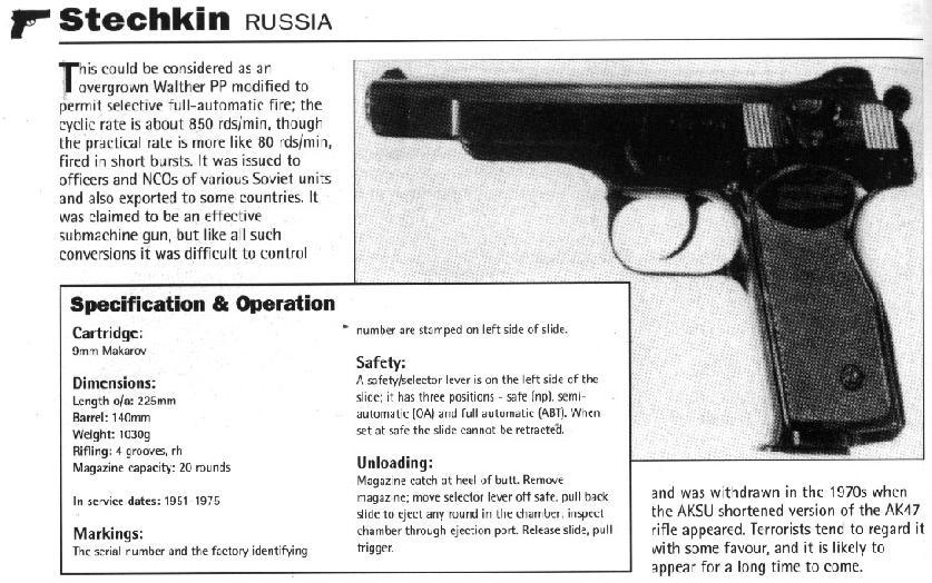 Makarov com - Other Pistols